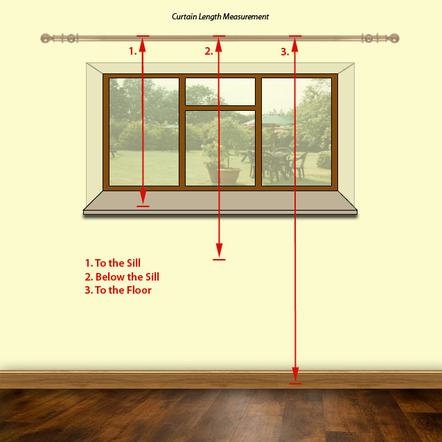 Measure-for-curtain-length